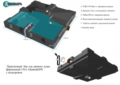 Бак для душа с подогревом Атлантида-СПб 150 л.